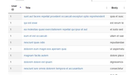 responsive table archives responsive jquery datatables responsive archives js tutorials