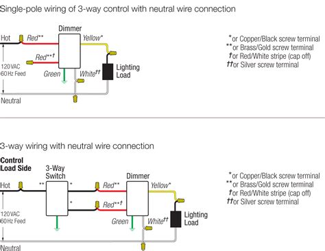 lutron dvelv p wh diva  electronic  voltage   dimmer  white