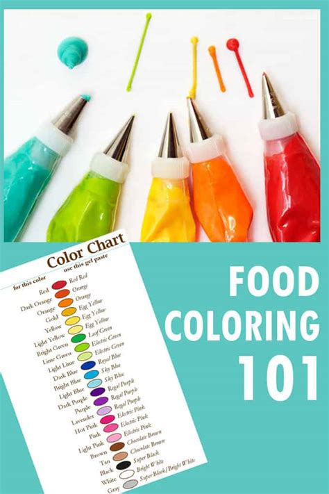 food coloring for frosting food coloring 101 colors to buy how to mix frosting and