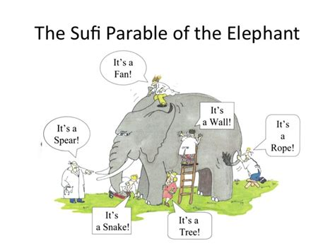 Parable Of The Blind And The Elephant the foundations of innovation part 2 of 5 ideas