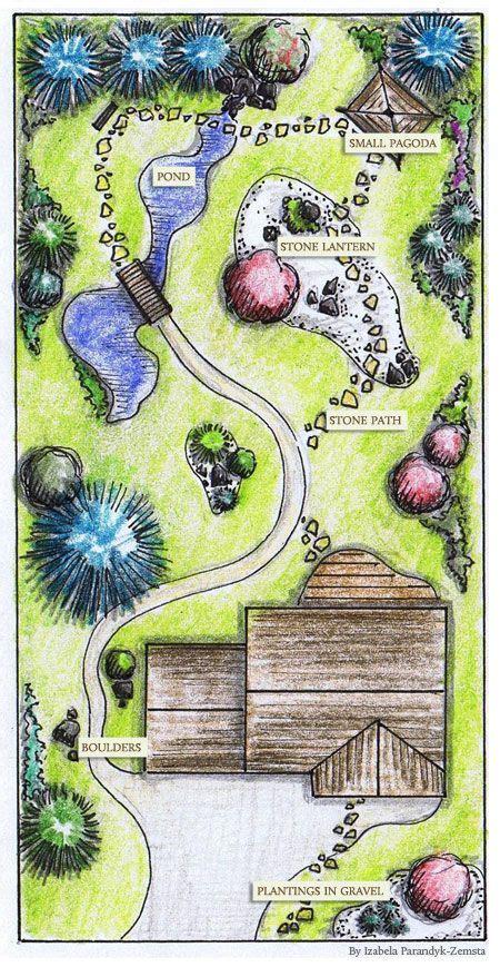 japanischer garten planen garden layout tool garden planner tool garden design