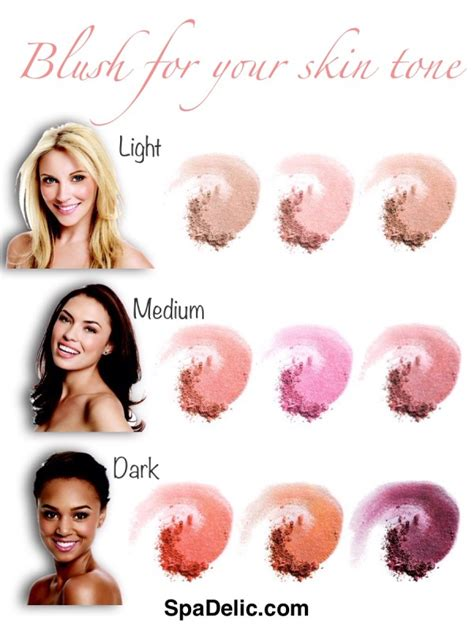choosing a lshade how to choose the right blush