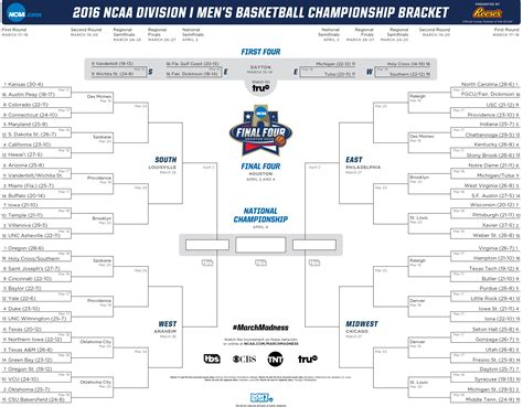 printable ncaa volleyball bracket printable 2016 ncaa men s basketball tournament brackets