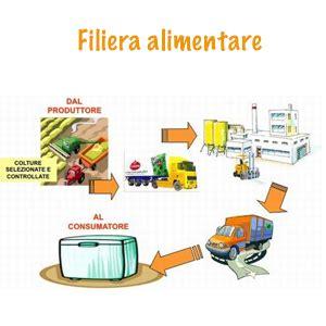 filiera alimentare filiera alimentare sapore di sapere
