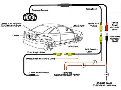 how to install reverse camera collections photos camera