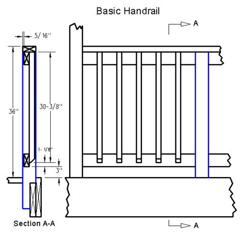 banister height basic handrail dimensions diy front porch redo