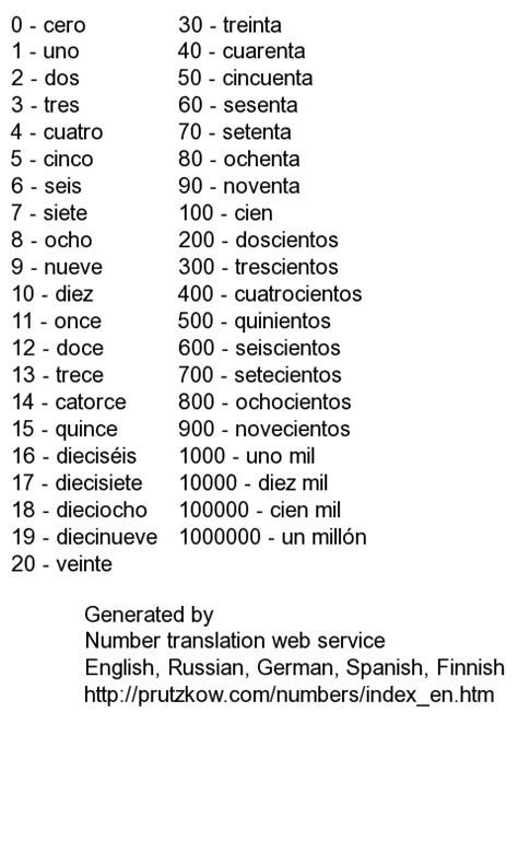 fit in spanish english to spanish translation spanish number translator online english german russian