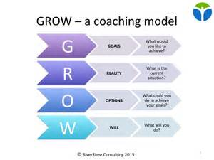 coaching templates for managers how to create exceptional managers and teams cambridge