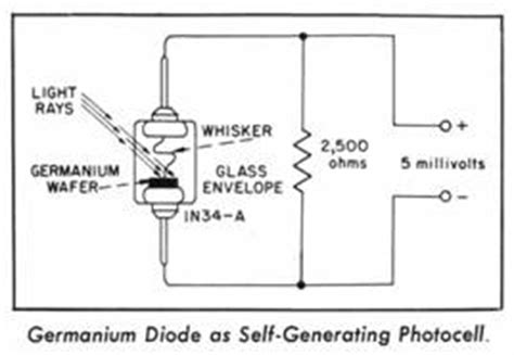 1n34 diode equivalent germanium diodes 1n34 equivalent 28 images 1n34a the original point contact 1n34a germanium