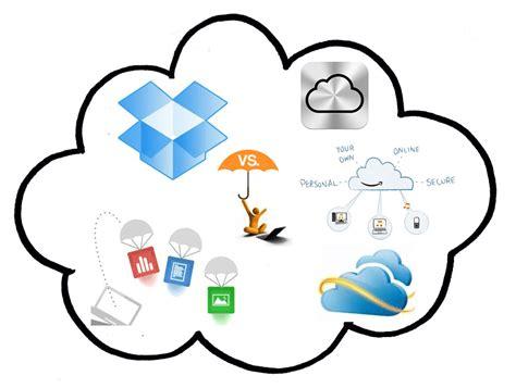 dropbox vs google drive bagus mana google drive vs dropbox vs skydrive vs amazon cloud
