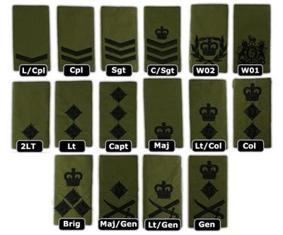 royal marines officer insignia rank slides royal marines rvops co uk