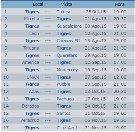 Calendario Liga Mx Tigres 2016 Search Results For Calendario De Liga Mx 2016 Calendar