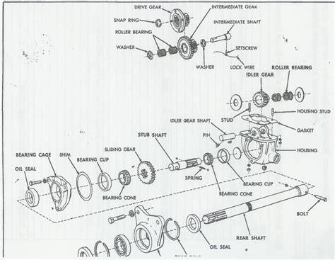 Allis Chalmers Wd Service Manual