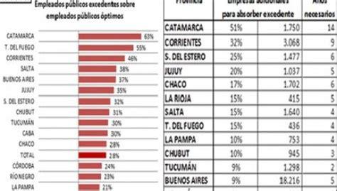 el aumento a empleados domestica y niera 2016 aumento empleados publicos argentina 2016