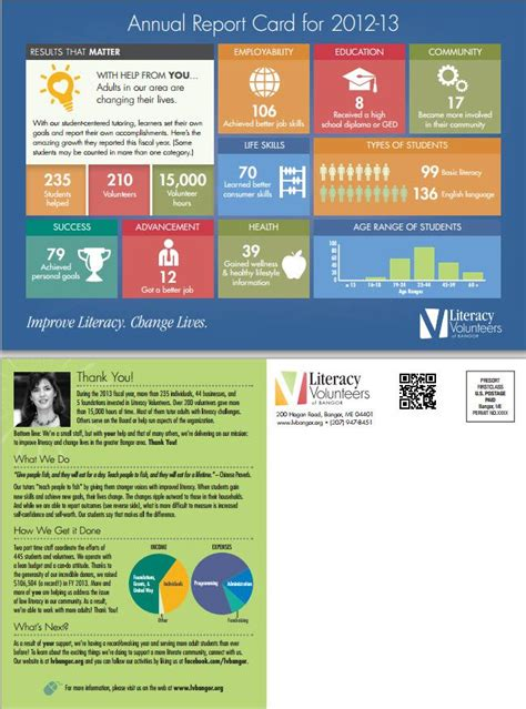 School Library Annual Report Template 1000 Images About Nonprofit Annual Report Infographics On