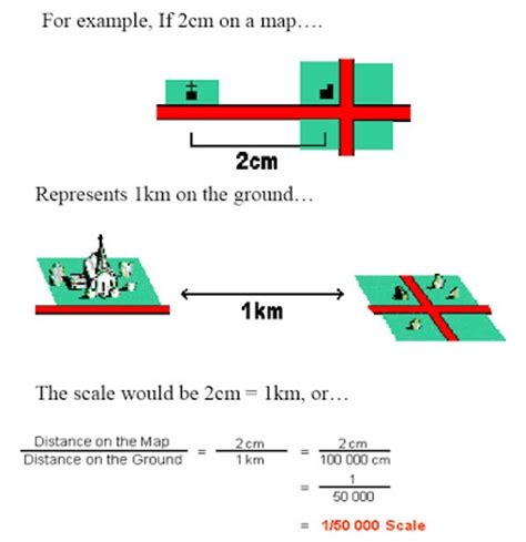 map scale definition define map scale my