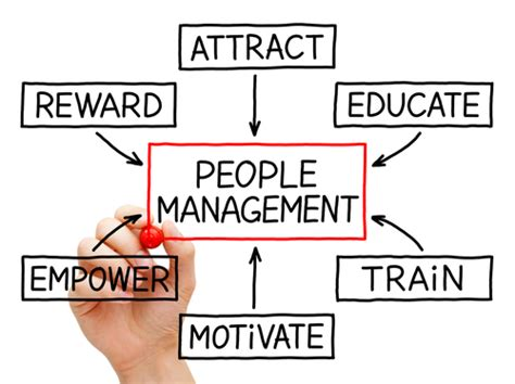 the 9 essential skills of human resources management how