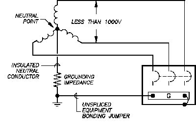 transformer grounding impedance 480v 277 volt transformer diagram 480v free engine image for user manual