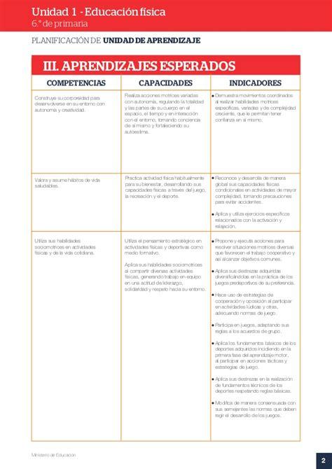 ministerio de educacion unidades de aprendizaje educacion inicial planificaci 211 n de unidad de aprendizaje 6 176 de primaria 2017