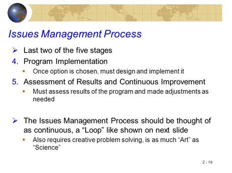 design management issues public affairs management ppt video online download