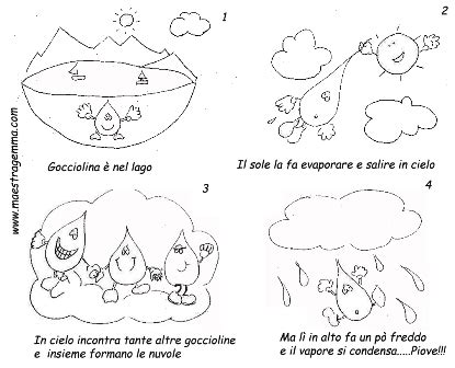 bagno caldo ciclo schede stagioni water cycle weather