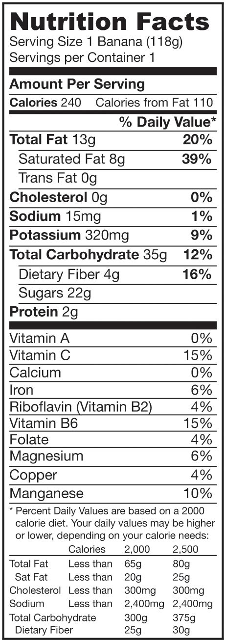 nutrition facts label template nutrition facts on a cereal box nutrition facts for