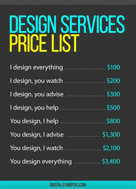Cost For Interior Design Services how to charge clients for design work in one sheet