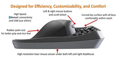 most comfortable mouse 187 concept the most comfortable keyboard that functions as