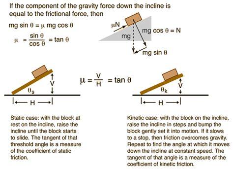 Formula Llm mecanica