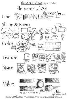 design elements and principles quiz landscape design basics google search garden design