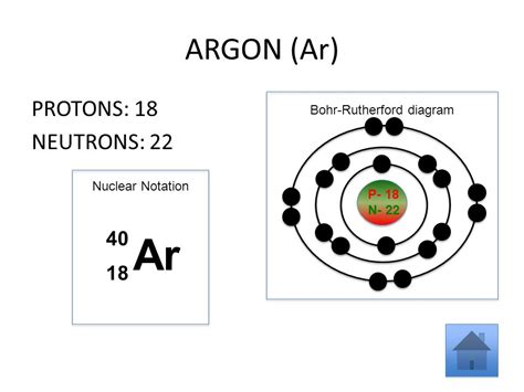 Argon Protons Neutrons Electrons by Using The Elements Of The Periodic Table To