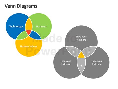 powerpoint venn diagram venn diagram editable powerpoint template