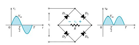electrical engineering diode exles electrical engineering diode circuits