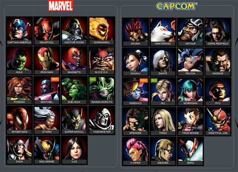 all marvel how to unlock all marvel vs capcom 3 characters guide for