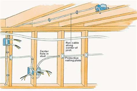 electricity how to run electrical wire the diagram how