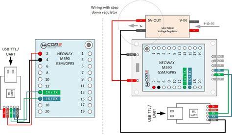 dmx led controller wiring diagram dmx get free image