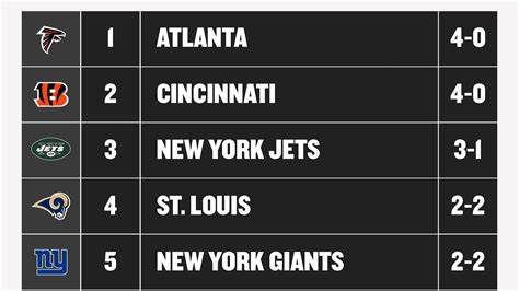 nfl week 4 power rankings elite teams starting to the lions only have themselves to blame for their 0 4 start