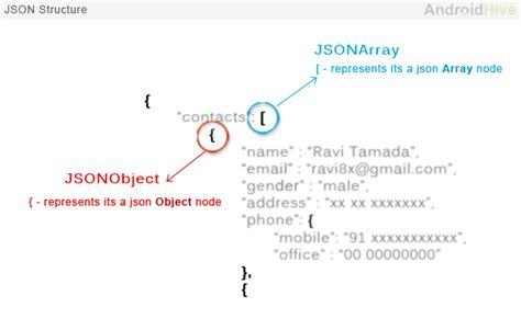 android studio xml parser tutorial android json parsing tutorial