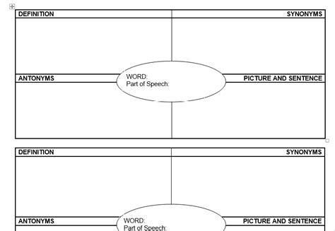 vocabulary chart template graphic organizer template word youtuf 28 images t