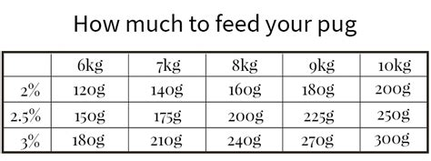 how much to feed pug puppy feeding for pugs how much to feed the pug diary