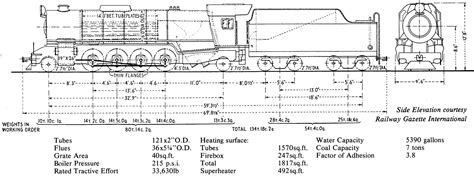 0 Locomotive Drawings by Emd Diesel Locomotive Drawings Pictures To Pin On