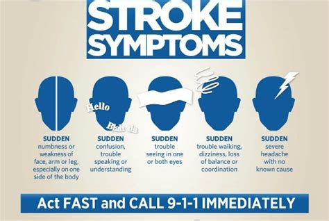 signs of a stroke in a 8 early warning signs and symptoms of stroke timeslifestyle