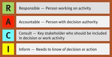 accountable plan template raci model itil excel template excel templates
