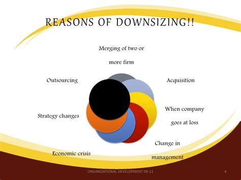 impact of downsizing impact of downsizing