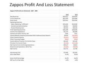 Profit and loss statement new calendar template site
