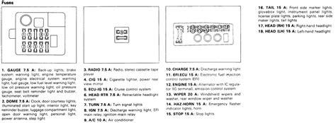 fig fig  fuse  circuit breaker ratings   celica