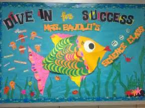 back to school bulletin boards classroom ideas archives