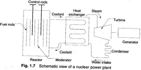 reactor wiring diagram wiring diagrams