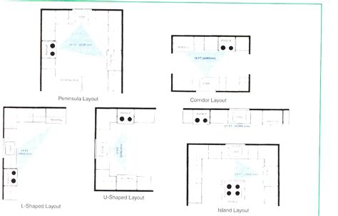 kitchen design layout ideas restaurant design layout ideas kitchen design ideas