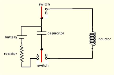simple inductor circuit elektromanyetik dalgalar